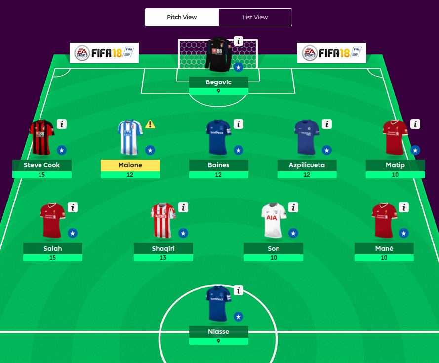 GW11 DREAM TEAM