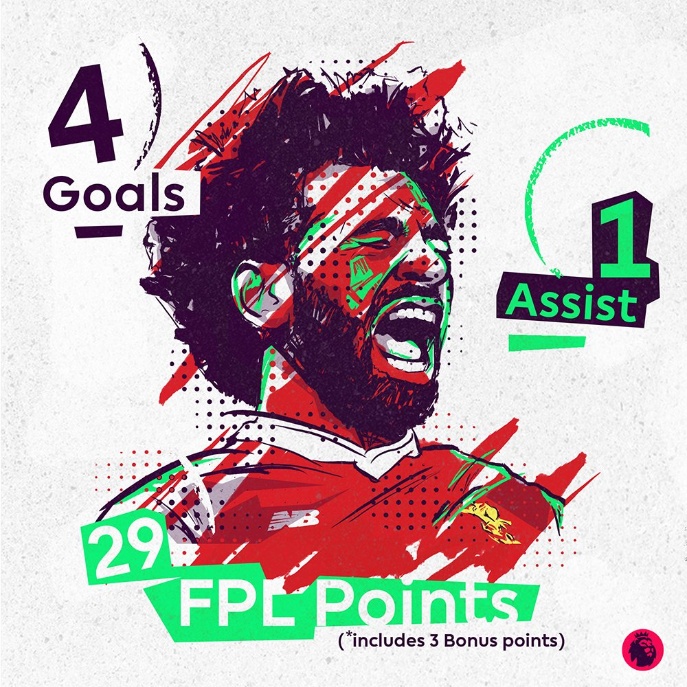 PHENOMENON SALAH