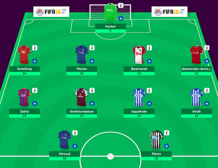 GW34 DREAM TEAM.png