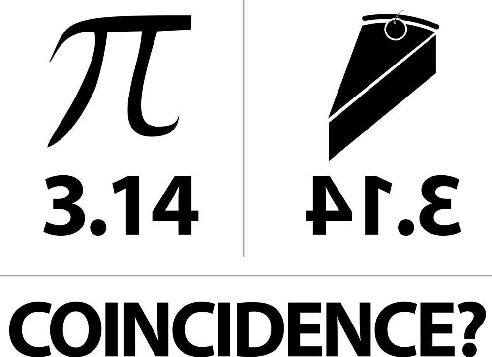 pi-coincidence