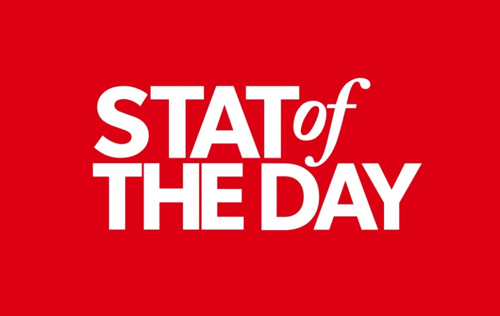 stat_of_the_day_white_letters-1030x651
