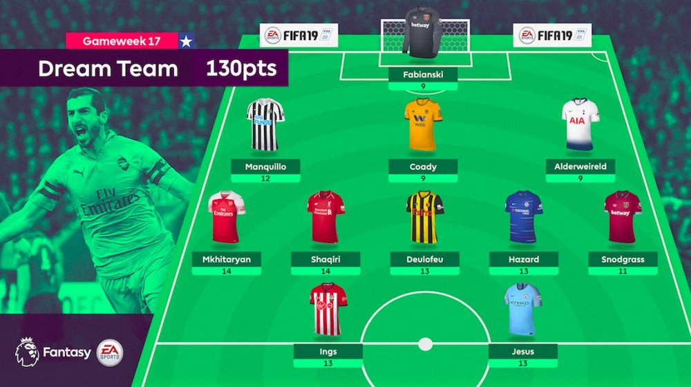 DREAM TEAM GW17