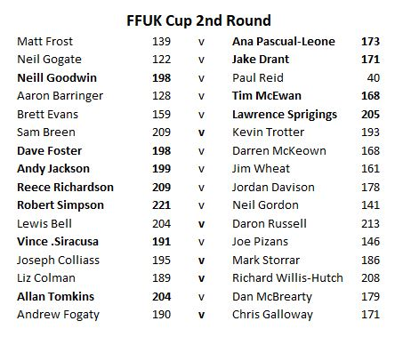 ffuk cup 2nd round