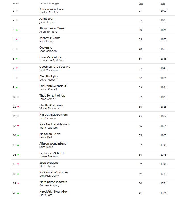 top 20 (5)